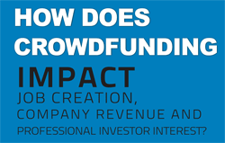 CCACrowdfundingImpact